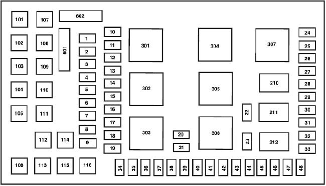 Enjoyable 2002 2007 Ford F250 F350 F450 F550 Fuse Box Diagram Fuse Diagram Wiring Cloud Biosomenaidewilluminateatxorg