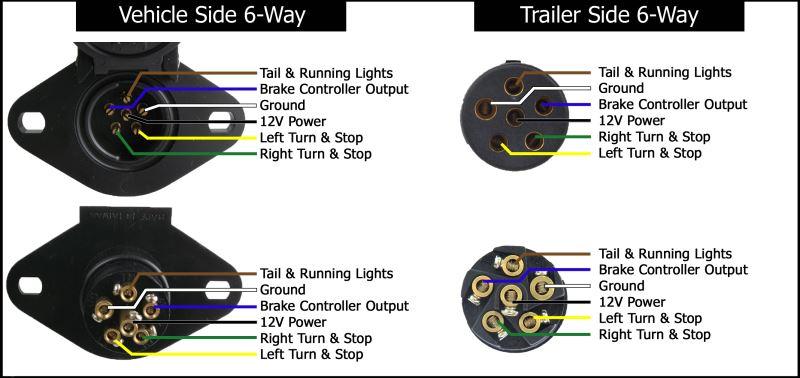 Enjoyable Wiring Diagram For A Trailer Plug Basic Electronics Wiring Diagram Wiring Cloud Licukshollocom