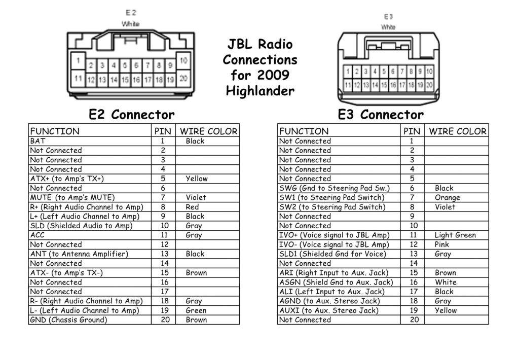 [DIAGRAM_5FD]  ZS_3746] Camry Radio Wiring Diagram On Stereo Wiring Diagram 1997 Toyota  Camry | 1997 Toyota Camry Wiring Diagram |  | Winn Mentra Mohammedshrine Librar Wiring 101