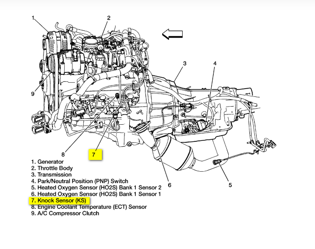 2007 Chevy Silverado Engine Diagram Brake Controller Wiring Diagram Www Yangfamilytaichi It