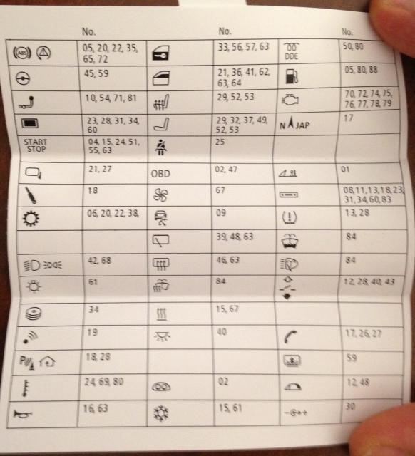 HT_6113] Bmw X5 E70 Fuse Box DiagramIcaen Denli Benkeme Mohammedshrine Librar Wiring 101