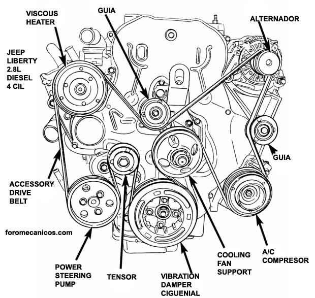 RR_1099] Jeep Liberty 3 7 Engine Diagram On Chrysler 3 6 V6 Engine Diagram  Schematic WiringEpsy Exmet Ospor Joami Hyedi Mohammedshrine Librar Wiring 101