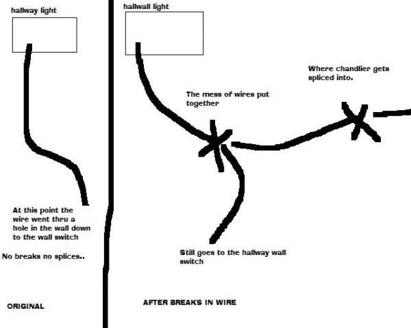 chandelier wire diagram  starting system wiring diagram