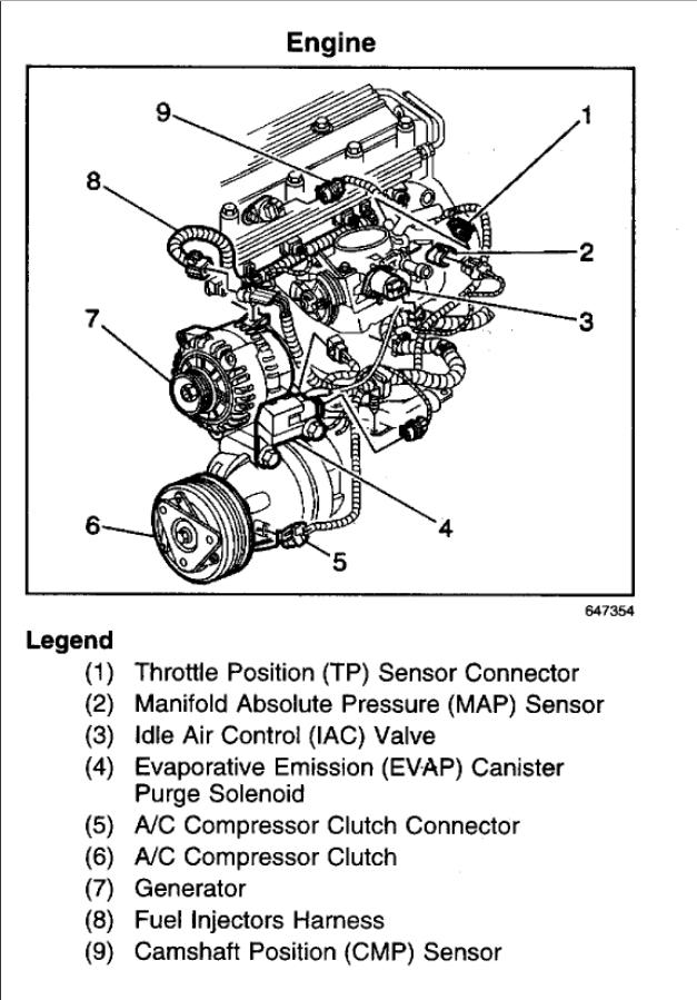 1996 cavalier 2 2 engine diagram 2001 pontiac sunfire 2 2 engine diagram wiring diagram schematics  2001 pontiac sunfire 2 2 engine diagram