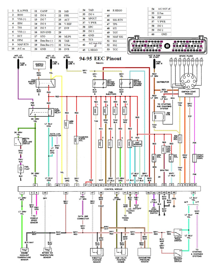 By 1970 1999 Ford Expedition Spark Plug Wiring Diagram Schematic Wiring