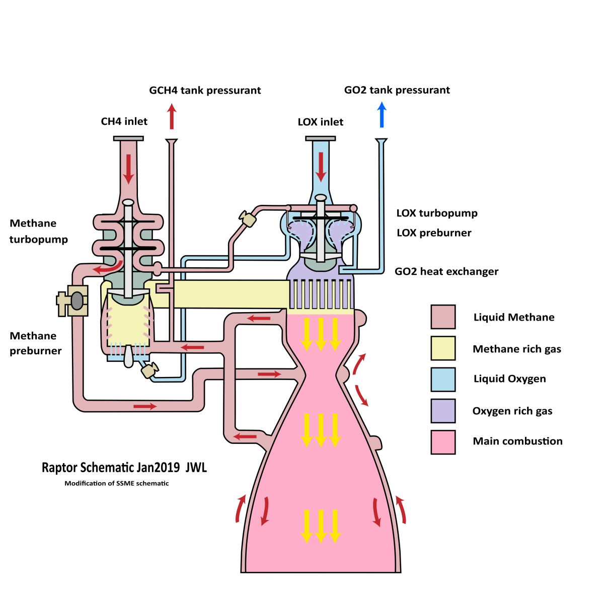 Excellent Raptor Engine Graphics Schematics And Tips Tricks To Make Them Wiring Cloud Rdonaheevemohammedshrineorg