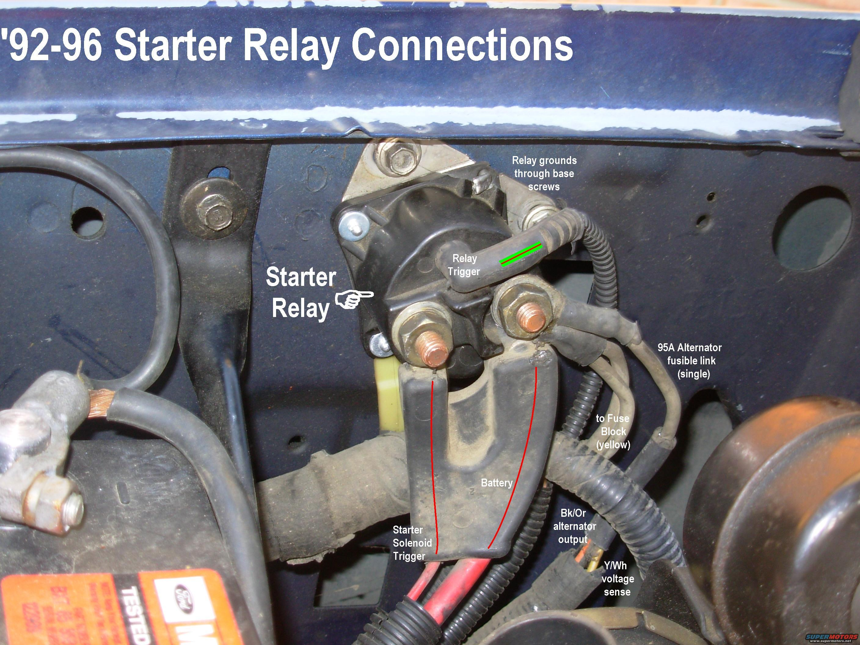 YY_3544] 93 Ford 150 Alternator Wiring Diagram Download DiagramOxyt Ginia Mohammedshrine Librar Wiring 101