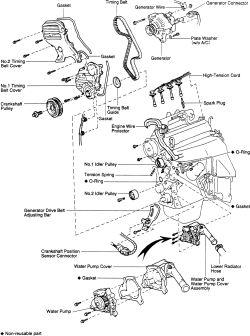 Tremendous Repair Guides Engine Mechanical Water Pump Autozone Com Wiring Cloud Apomsimijknierdonabenoleattemohammedshrineorg