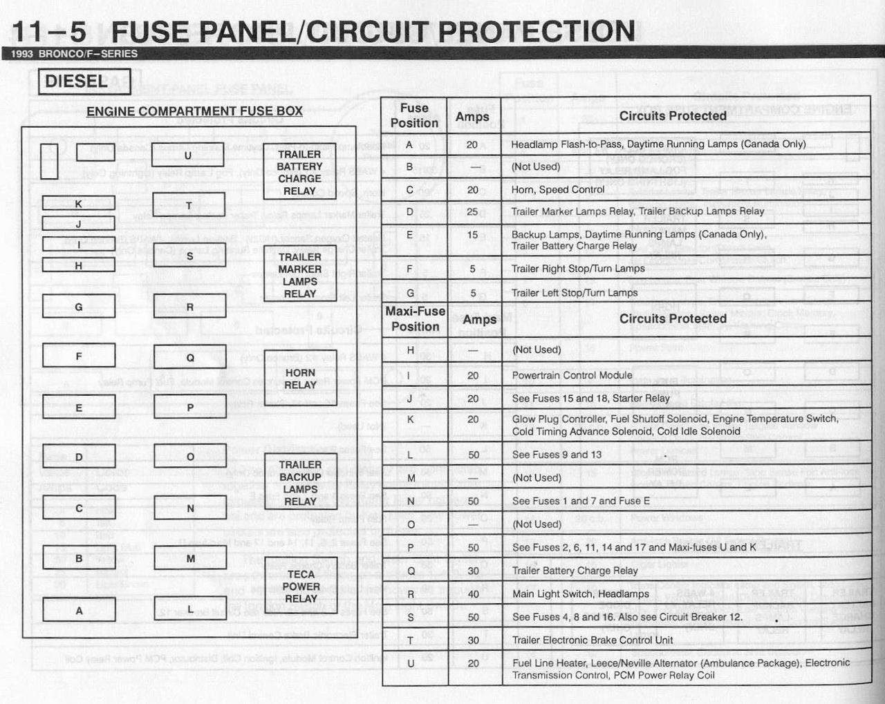1992 F150 Fuse Panel Diagram - 2 4 Liter Mitsubishi Engine Diagram for  Wiring Diagram SchematicsWiring Diagram Schematics