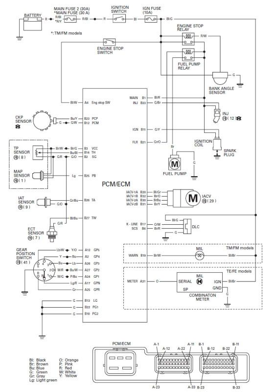 [NRIO_4796]   2002 Honda Recon Wiring Diagram - 94 Lexus Ls400 Fuse Box Diagram for Wiring  Diagram Schematics | 2002 Honda 500 Wiring Diagram |  | Wiring Diagram Schematics