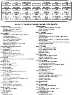 92 Cadillac Seville Fuse Box Diagram 1999 Silverado Power Lock Wiring Diagram Wiring Diagram Schematics