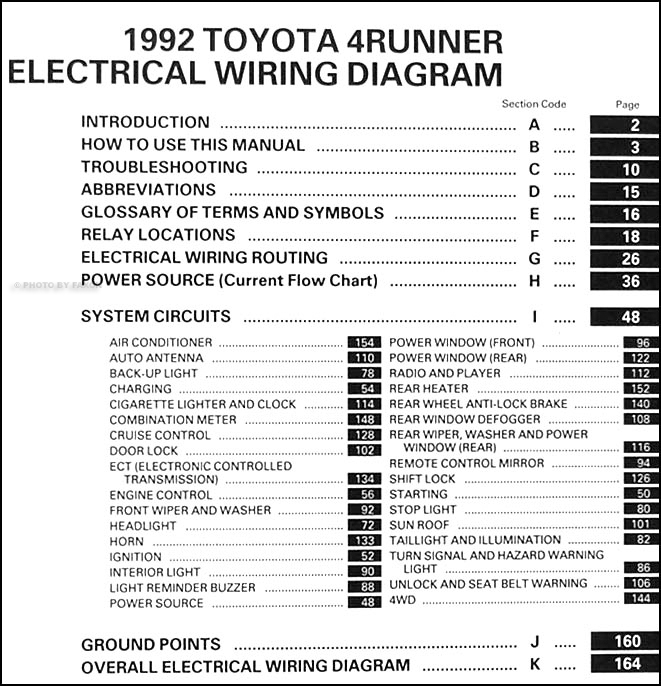 [DIAGRAM_09CH]  SM_4244] 1992 Camry Stereo Wiring Diagram Wiring Diagram | 1992 Toyota Camry Electrical Wiring Diagram Guide Handbook |  | Ndine Garna Mohammedshrine Librar Wiring 101