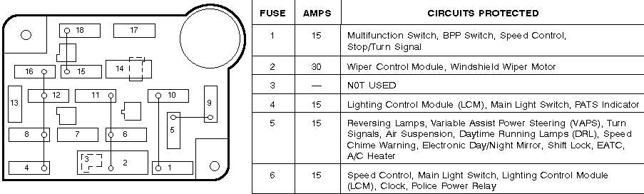 LK_2134] 2005 Ford Crown Victoria Fuse Diagram 2006 Ford Crown Victoria  Wiring Schematic WiringSieg Viewor Kapemie Mohammedshrine Librar Wiring 101