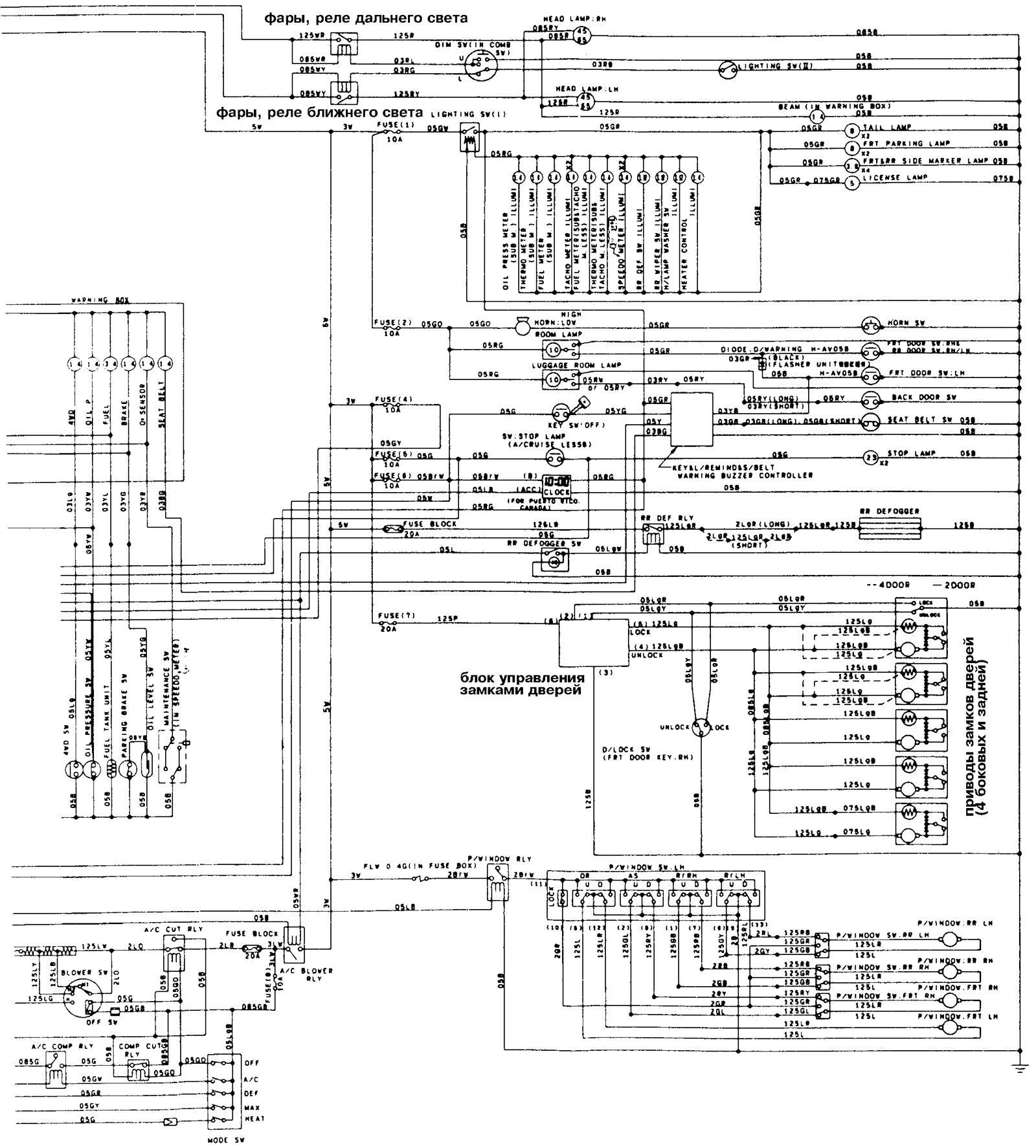 88 Isuzu Pickup Wiring Diagram 5610 Ford Tractor Wiring Diagram Begeboy Wiring Diagram Source