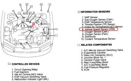 95 geo tracker stereo wiring wd 1448  suzuki samurai wiring diagram likewise 1993 geo prizm  wiring diagram likewise 1993 geo prizm