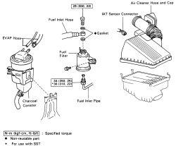 Toyota Camry Fuel Filter Change - Data wiring diagrama2.boekenrecensie.nl