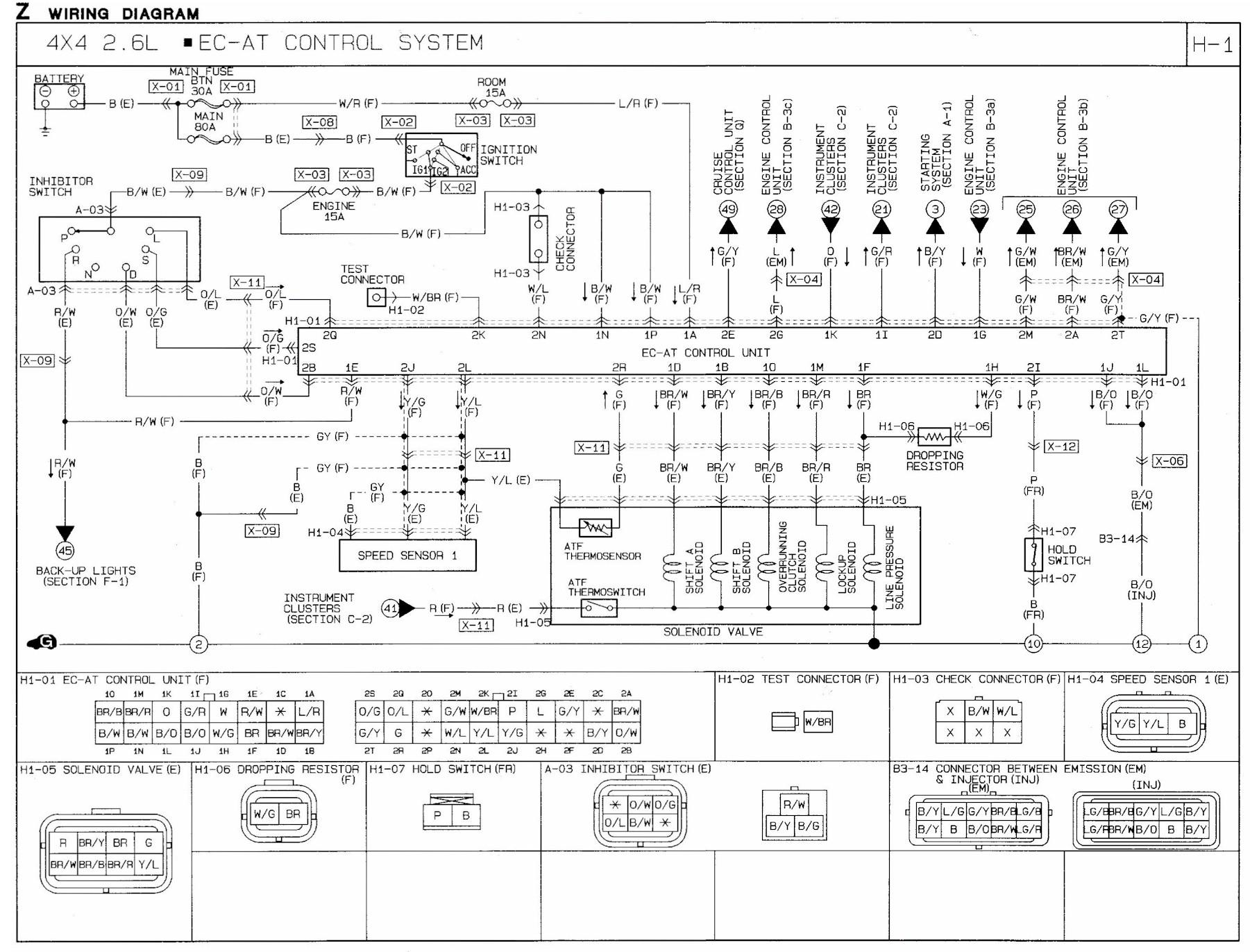 Mazda B2600 Wiring Diagram 2003 Ford F 150 Trailer Wiring Diagram 1982dodge Ati Loro Jeanjaures37 Fr