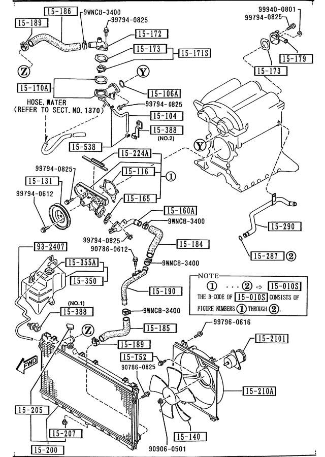 Amazing 92 Miata Engine Parts Diagram Wiring Diagram Tutorial Wiring Cloud Intelaidewilluminateatxorg