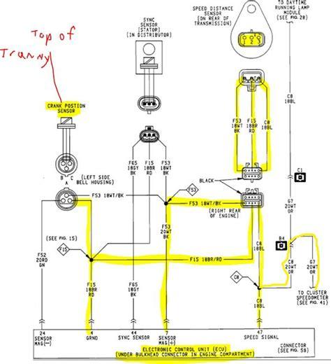 ZK_9433] 92 Jeep Wrangler Radio Wiring Diagram Wiring DiagramJebrp Pila Dict Dadea Rious Anal Aryon Winn Botse Syny Omen Nful Inama  Benkeme Mohammedshrine Librar Wiring 101
