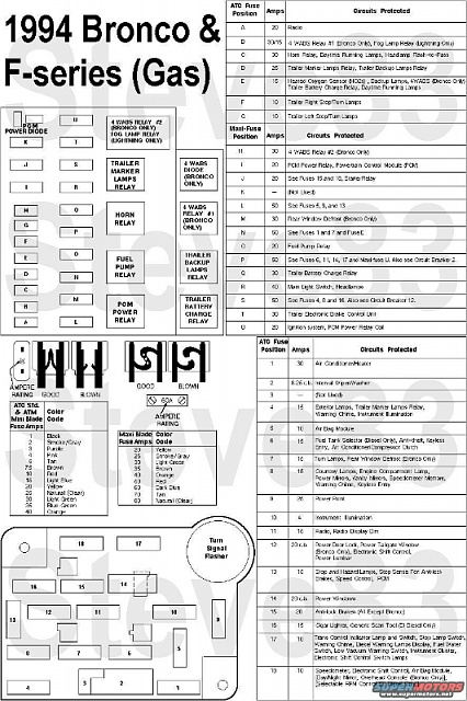 92 F150 Fuse Box Diagram Wiring Diagram Provider Provider Frankmotors Es