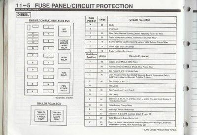 1994 ford thunderbird fuse box diagram cn 3098  93 f350 underhood fuse box diagram  cn 3098  93 f350 underhood fuse box diagram