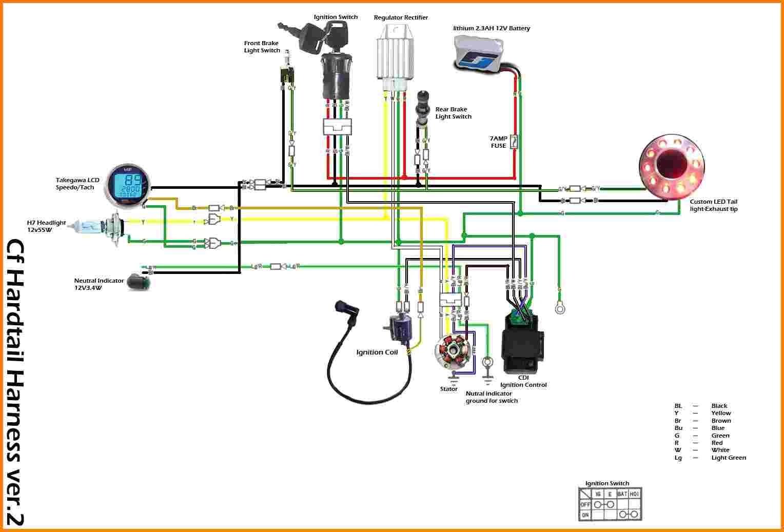 [DIAGRAM_3US]  ZY_1906] Wildfire Engine Wiring Diagram | Derbi Senda Wiring Diagram |  | Aeocy Pneu Vira Mohammedshrine Librar Wiring 101