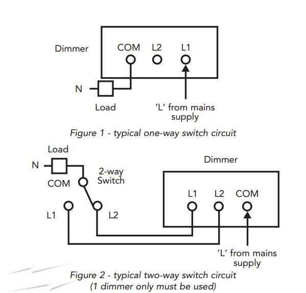 Diagram 3 Gang Switch Wiring Diagram Full Version Hd Quality Wiring Diagram Relibis Fanfaradilegnano It