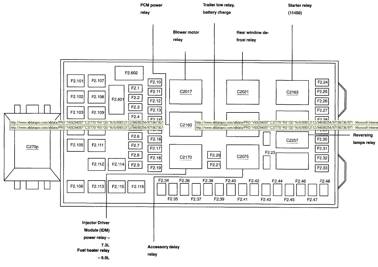 2003 F350 Fuse Panel Diagram Espar D2 Heater Wiring Diagram Begeboy Wiring Diagram Source