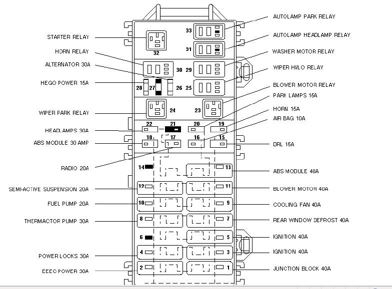 1997 Ford Taurus Fuse Box -Wiring Diagram For John Deere 2040 | Begeboy  Wiring Diagram SourceBegeboy Wiring Diagram Source