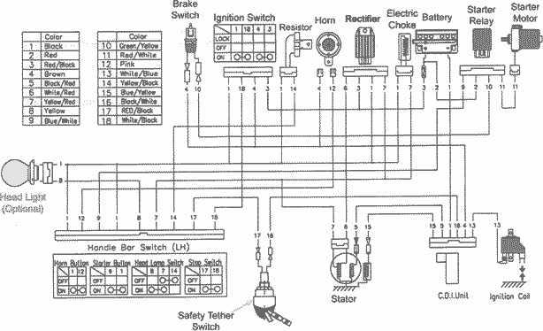 RF_3248] E Ton Wire Diagram Free DiagramIcand Lectr Jebrp Proe Hendil Mohammedshrine Librar Wiring 101