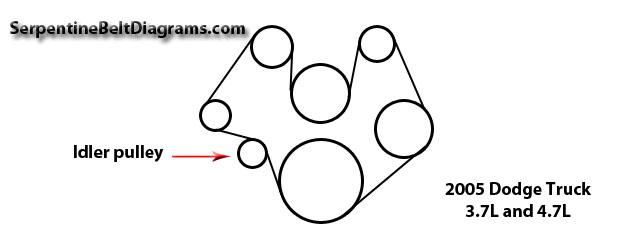 VW_5145] 2005 Dodge Durango 4 7 Engine Diagram Free DiagramJoami Ical Penghe Batt Umng Mohammedshrine Librar Wiring 101