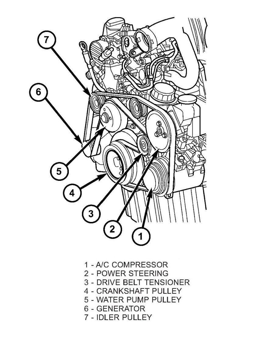 2006 dodge ram 1500 serpentine belt diagram v6 br 4123  dodge 3 0 v6 engine diagram get free image about wiring  dodge 3 0 v6 engine diagram get free