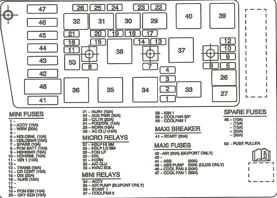 04 Grand Prix Fuse Box Diagram - wiring diagram fur-competence -  fur-competence.vaiatempo.it | 2005 Grand Am Fuse Box |  | vaiatempo.it