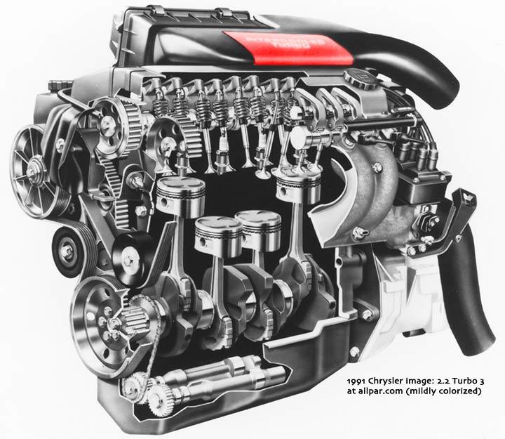 Magnificent Mopar Chrysler Dodge Plymouth 2 2 Turbo Engines Mild To Hot Power Wiring Cloud Ittabpendurdonanfuldomelitekicepsianuembamohammedshrineorg