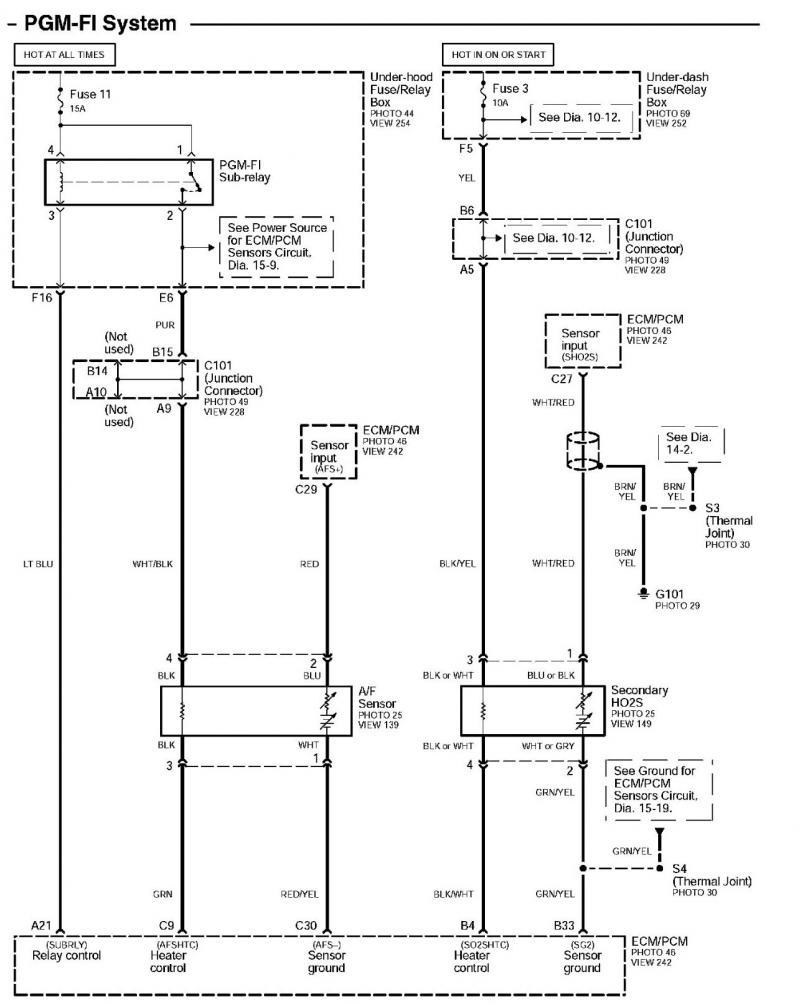 ES_6443] Subaru O2 Sensor Wiring Diagram Download Diagram   Acura Rsx O2 Sensor Wiring Diagram      Impa Taliz Greas Benkeme Mohammedshrine Librar Wiring 101