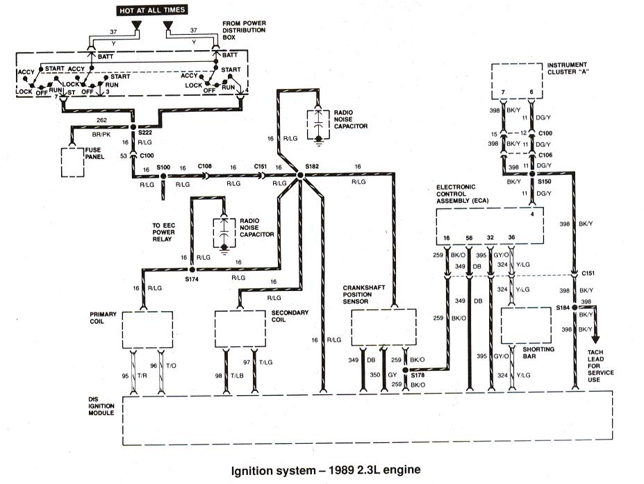 [FPWZ_2684]  DM_7173] Bronco Ecm Wire Diagram | 1996 Ford Bronco Wiring Diagram |  | Anist Xolia Mohammedshrine Librar Wiring 101