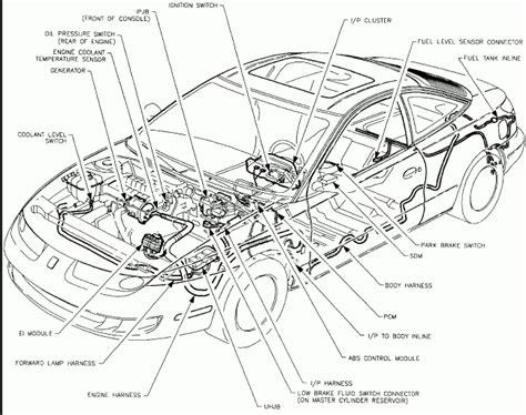 Cool Saturn Ls Engine Wiring Diagram Pdf Epub Library Wiring Cloud Xempagosophoxytasticioscodnessplanboapumohammedshrineorg
