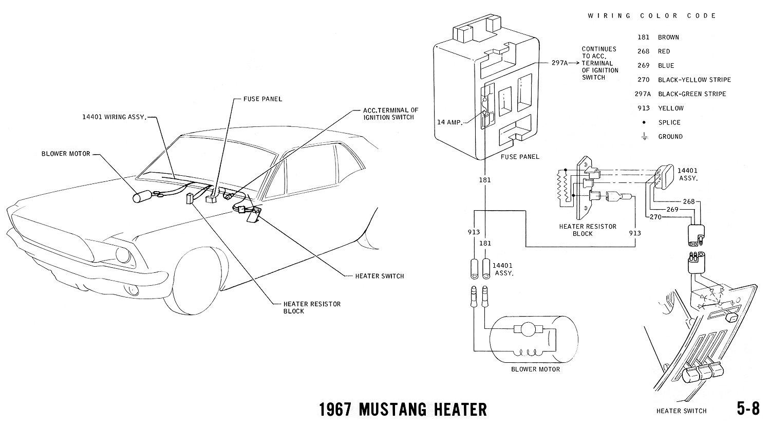 Fabulous 67 Mustang Fuse Box Wiring Diagram Data Wiring Cloud Licukshollocom