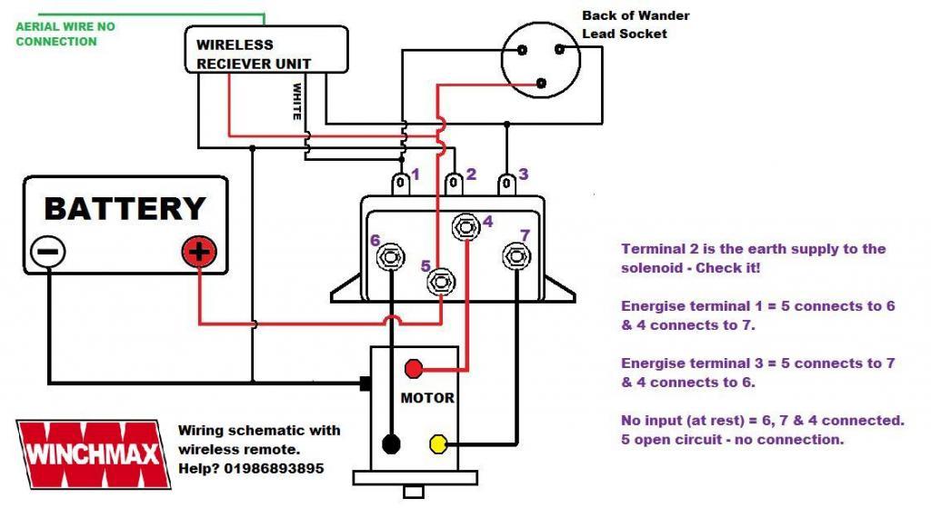 Miraculous Winch Solenoid Wiring Jeep Wiring Diagram Tutorial Wiring Cloud Orsalboapumohammedshrineorg