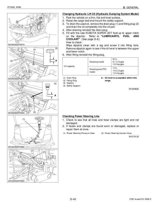 [SCHEMATICS_4ER]  ZM_0276] Kubota Rtv 900 Electrical Wiring Diagram   Kubota Rtv Wiring Schematic      Basi Wigeg Mohammedshrine Librar Wiring 101