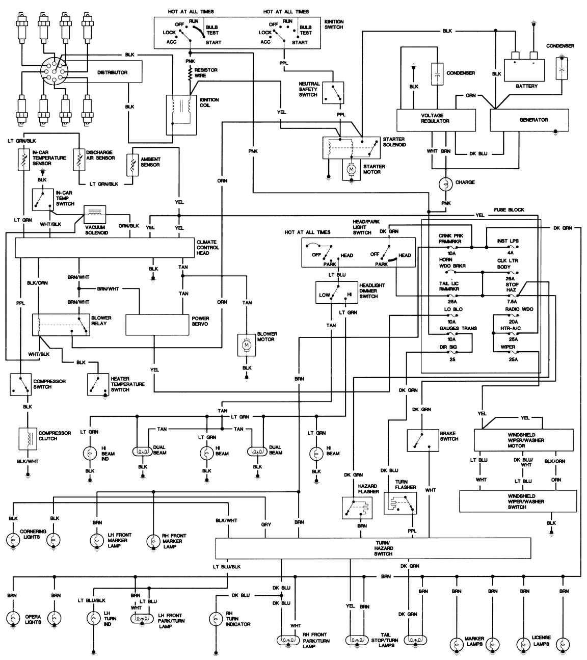 1970 Cadillac Wiring Diagram Wiring Diagram Academic Academic Lastanzadeltempo It