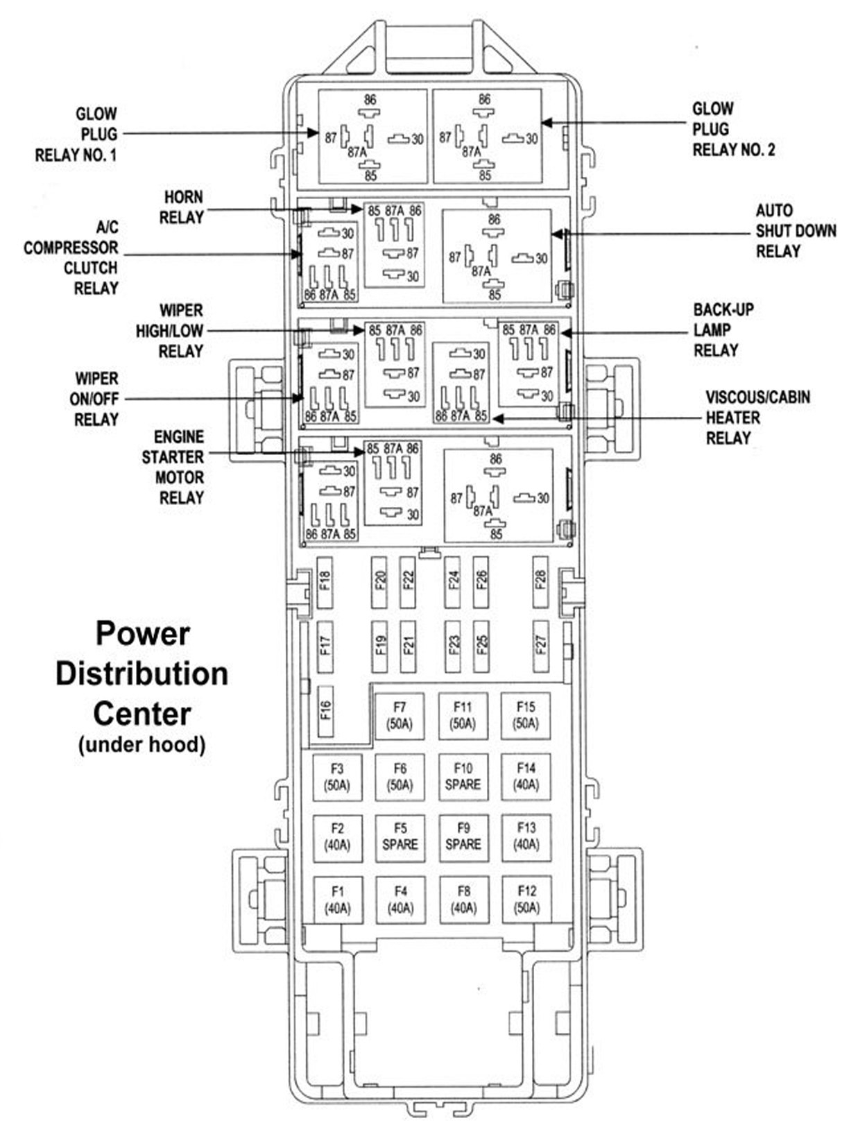WE_6427] Laredo Fuse Box Map 1998 Jeep Grand Cherokee Schematic WiringRdona Gue45 Mohammedshrine Librar Wiring 101
