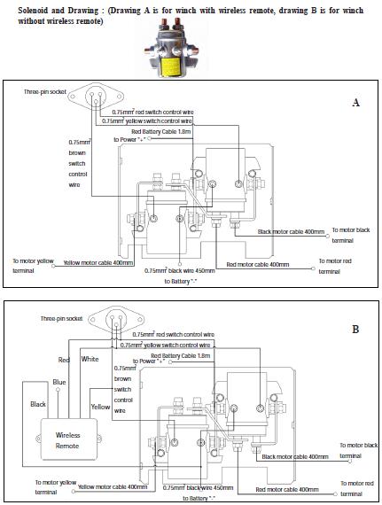 [SCHEMATICS_49CH]  TH_5042] Wireless Remote Solenoid Winch Wiring Diagram On 5 Wire Winch Wiring  Schematic Wiring | Viking Solenoid Wiring Diagram |  | Www Mohammedshrine Librar Wiring 101