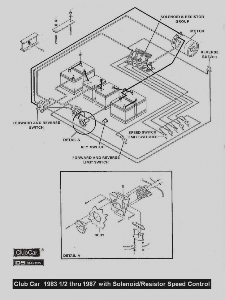 yamaha golf cart wiring diagram af 1546  taylor dunn 1248b wiring diagram schematic wiring yamaha golf buggy wiring diagram taylor dunn 1248b wiring diagram