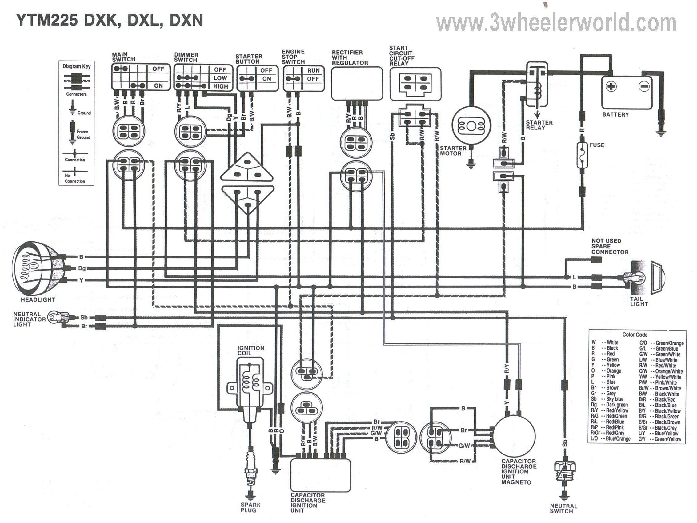 Surprising Yamaha Mint Wiring Diagram Wiring Diagram Wiring Cloud Staixaidewilluminateatxorg