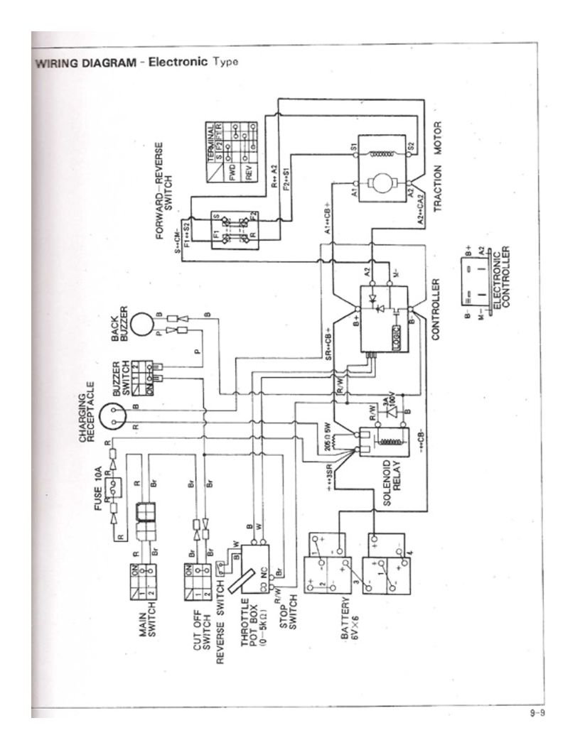 ag_0488] solenoid wiring diagram further taylor dunn golf cart ... taylor dunn golf cart wiring diagram  cosm ginia mohammedshrine librar wiring 101