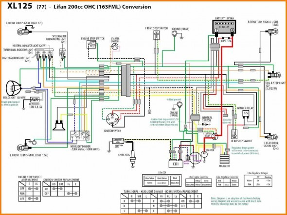 Lifan 125 Wiring Diagram from static-resources.imageservice.cloud