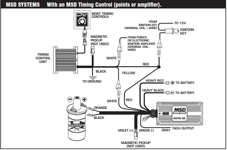 Superb How To Install An Msd 6A Digital Ignition Module On Your 1979 1995 Wiring Cloud Hemtshollocom