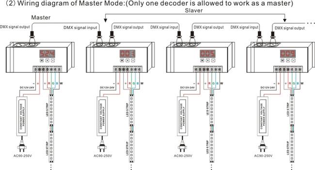 Dmx Wiring Diagram Wiring Diagrams