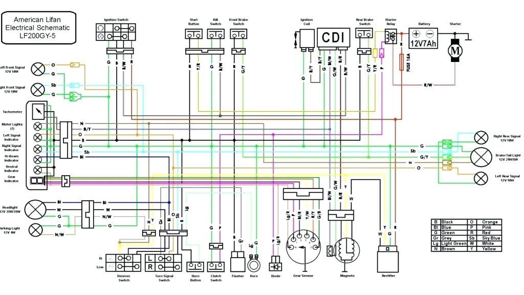 linhai 260 atv wiring diagram atv wiring diagrams wiring diagram data  atv wiring diagrams wiring diagram data